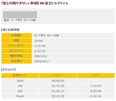 2011_fuji_kiroku_w400